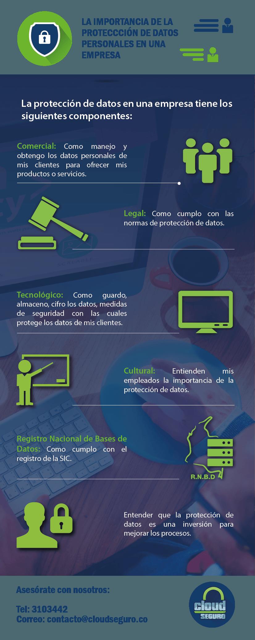 Importancia-Protección-Datos-Personales-01-2