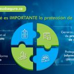 LA IMPORTANCIA DE LA PROTECCIÓN DE DATOS EN EL 2021